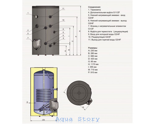 ELDOM, водонагреватель комбинированный Green Line 150 FV15062S 3kw