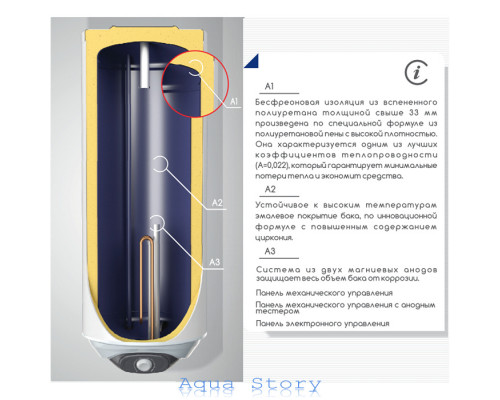 ELDOM, водонагрівач Favourite WH08046R 80 л (праве підключення)