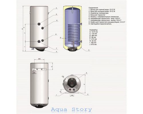 ELDOM, водонагреватель комбинированный Green Line 150 72280MS