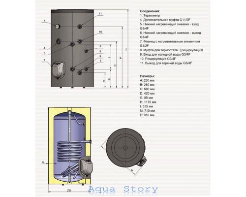 ELDOM, водонагреватель комбинированный Green Line 150 FV15062S 0kw