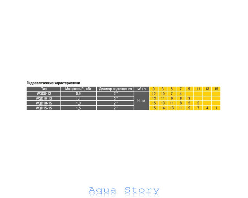 Насос фекальный Optima WQD 10-12 1.1кВт +10м шланг +хомут +перчатки +Силушка 100гр