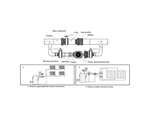Циркуляционный насос для отопления IBO OHI 15-60/130