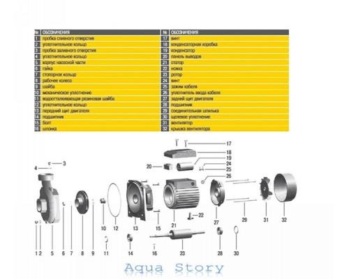Насос відцентровий Optima 2DK-20 1.5кВт