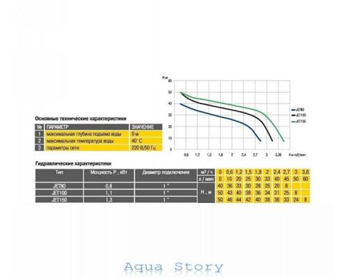 Насос відцентровий Optima JET150-PL 1,3 кВт чавун довгий
