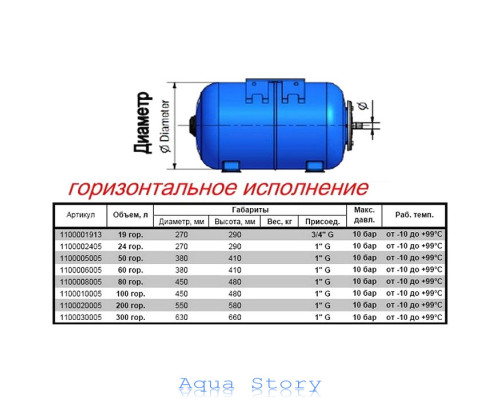 Гидроаккумулятор 50л ZILMET ultra-pro 10 bar