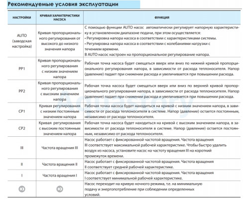 """Циркуляционный насос BPS25-4ESA-180 """"Насосы+"""" + комплект гаек"""